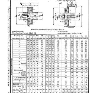 Stahl-Eisen-Betriebsblatt (SEB) 601 410 - Bolzen-Kupplungen mit und ohne Bremsscheiben für geschlossene asynchrone Drehstrommotoren mit Schleifringläufer für Aussetzbetrieb, Bauart HDAS (2. Ausgabe, 1965)