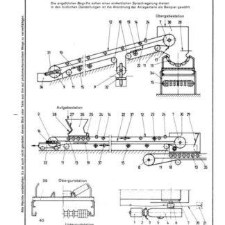 Stahl-Eisen-Betriesblatt (SEB) 668 001 - Gurtförderanlagen - Begriffe