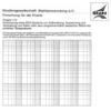 Fostabericht P 173 - Entwicklung eines EDV-Systems zur Aufbereitung, Auswertung und Verbreitung von Daten über das Langzeitverhalten deutscher Stähle bei erhöhten Temperaturen