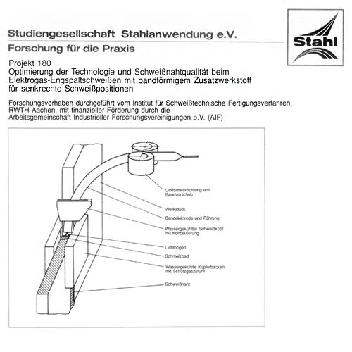 Fostabericht P 180 - Optimierung der Technologie und Schweißnahtqualität beim Elektrogas-Engspaltschweißen mit bandförmigem Zusatzwerkstoff für senkrechte Schweißpositionen