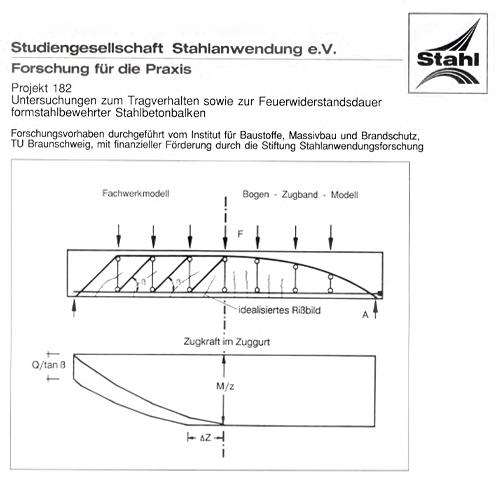 Fostabericht P 182 - Untersuchungen zum Tragverhalten sowie zur Feuerwiderstandsdauer formbewehrter Stahlbetonbalken