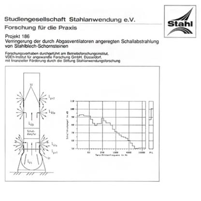 Fostabericht P 186 - Verringerung der durch Abgasventilatoren angeregelten Schallabstrahlung von Stahlblech-Schornsteinen
