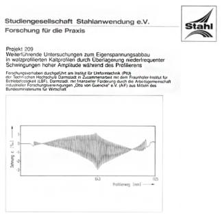 Fostabericht P 209 - Weiterführende Untersuchungen zum Eigenspanungsabbau in walzprofilierten Kaltprofilen durch Überlagerung niederfrequenter Schwingungen hoher Amplitude während des Profilierens